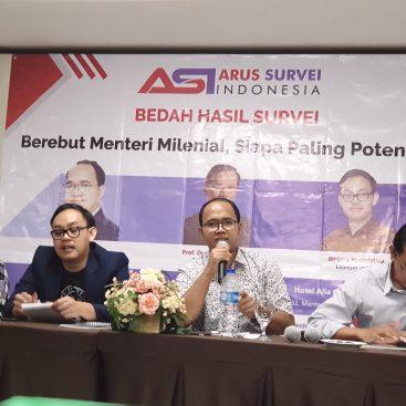 Arus Survei Indonesia